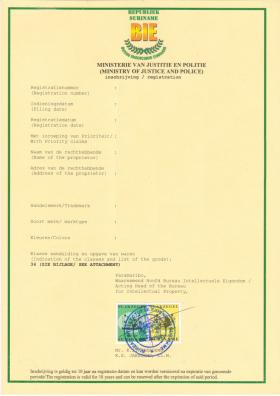 Trademark Registration Suriname